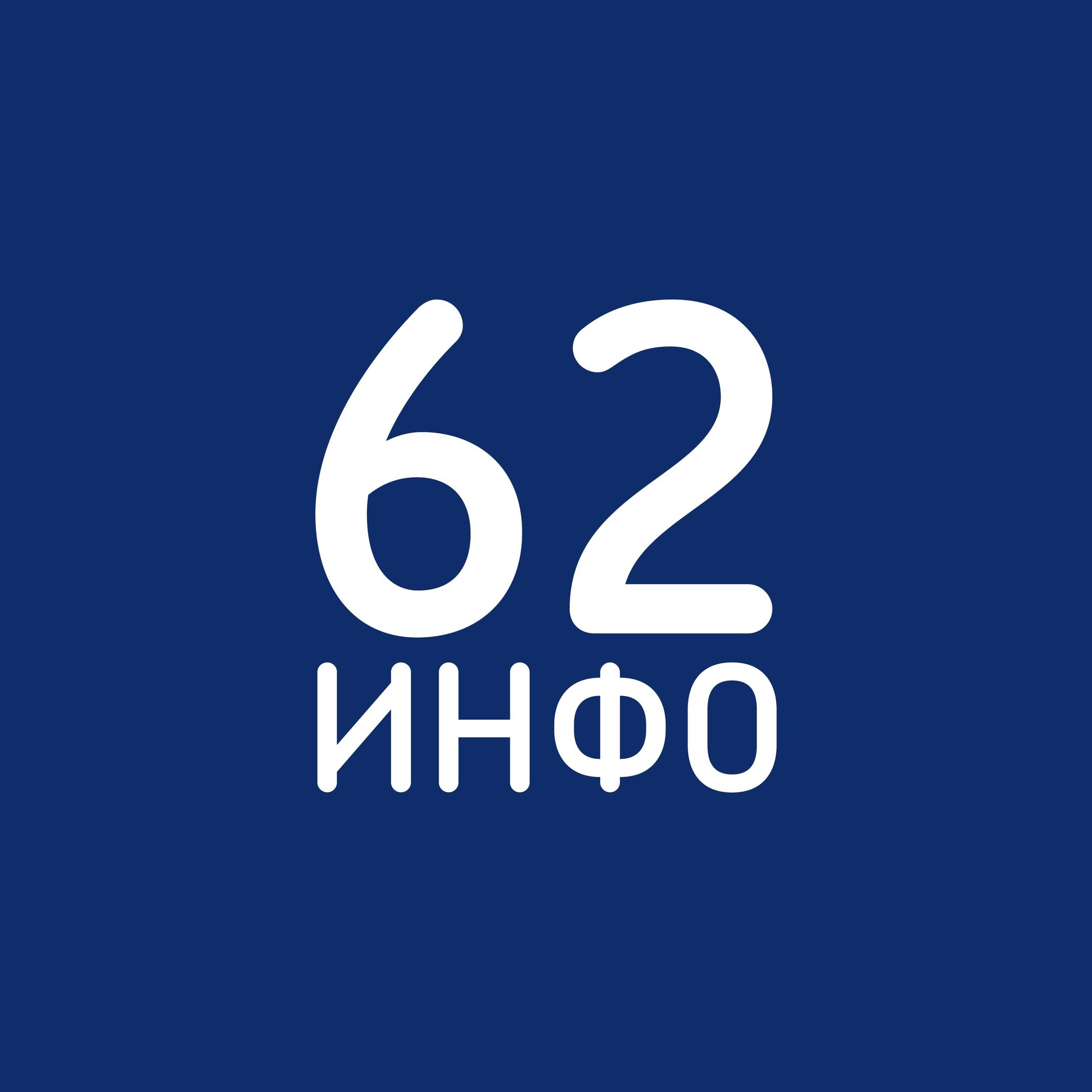 ООО «Рязанские порталы»